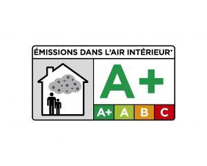 Emissionklasse A+